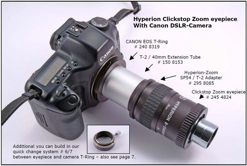 DSLR Eyepiece Projection